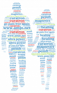 Curatron-Word-Cloud